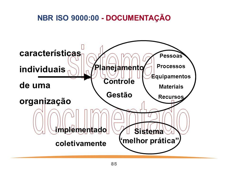 85 Pessoas Processos Equipamentos Materiais Recursos Planejamento Controle Gestão características individuais de uma organização Sistema melhor prática implementado coletivamente NBR ISO 9000:00 - DOCUMENTAÇÃO