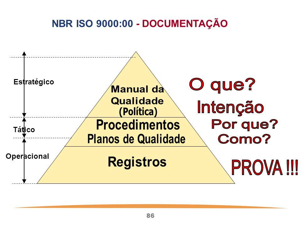 86 NBR ISO 9000:00 - DOCUMENTAÇÃO Estratégico Tático Operacional