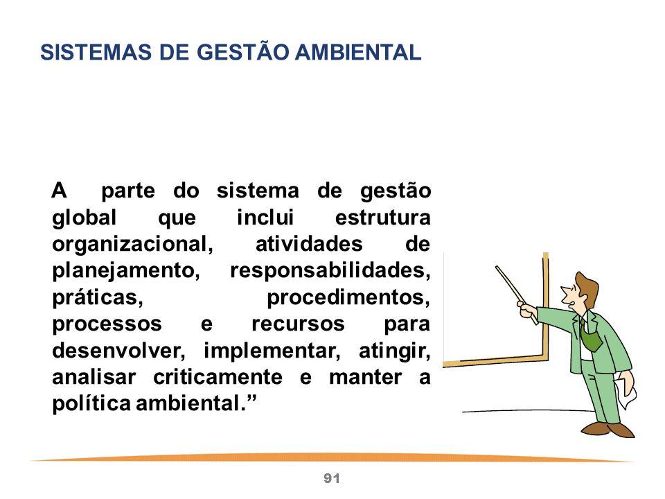 91 A parte do sistema de gestão global que inclui estrutura organizacional, atividades de planejamento, responsabilidades, práticas, procedimentos, processos e recursos para desenvolver, implementar, atingir, analisar criticamente e manter a política ambiental.