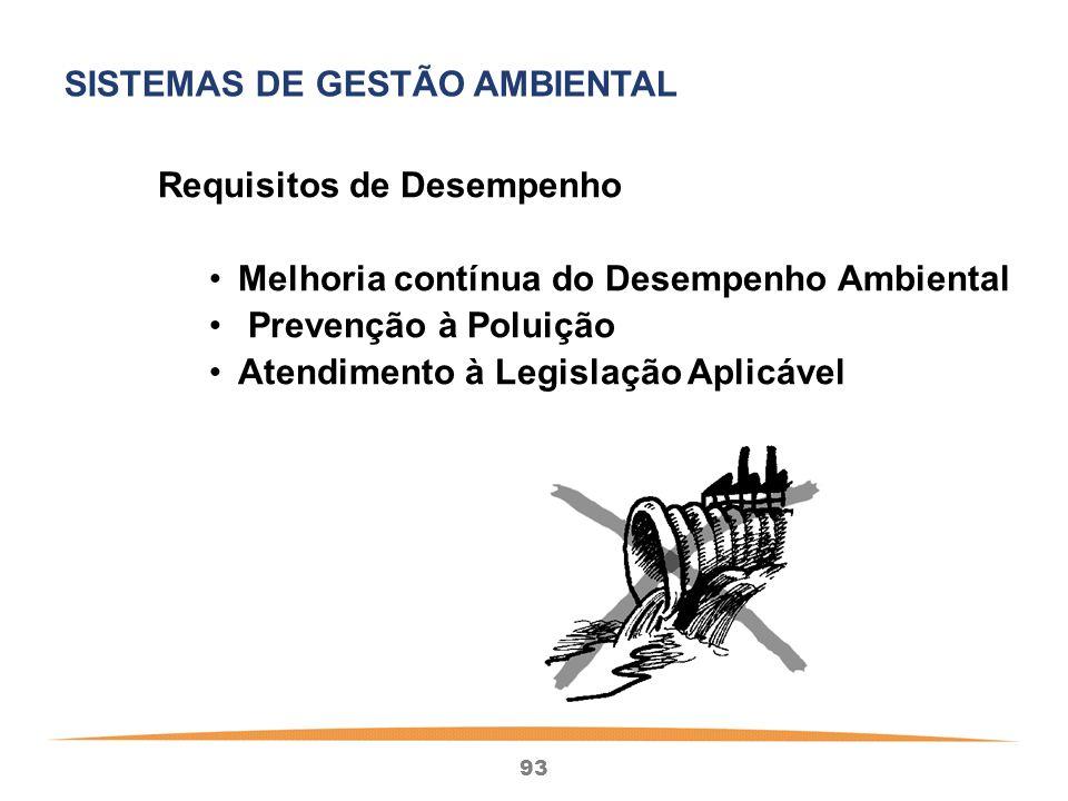 93 Requisitos de Desempenho Melhoria contínua do Desempenho Ambiental Prevenção à Poluição Atendimento à Legislação Aplicável SISTEMAS DE GESTÃO AMBIENTAL