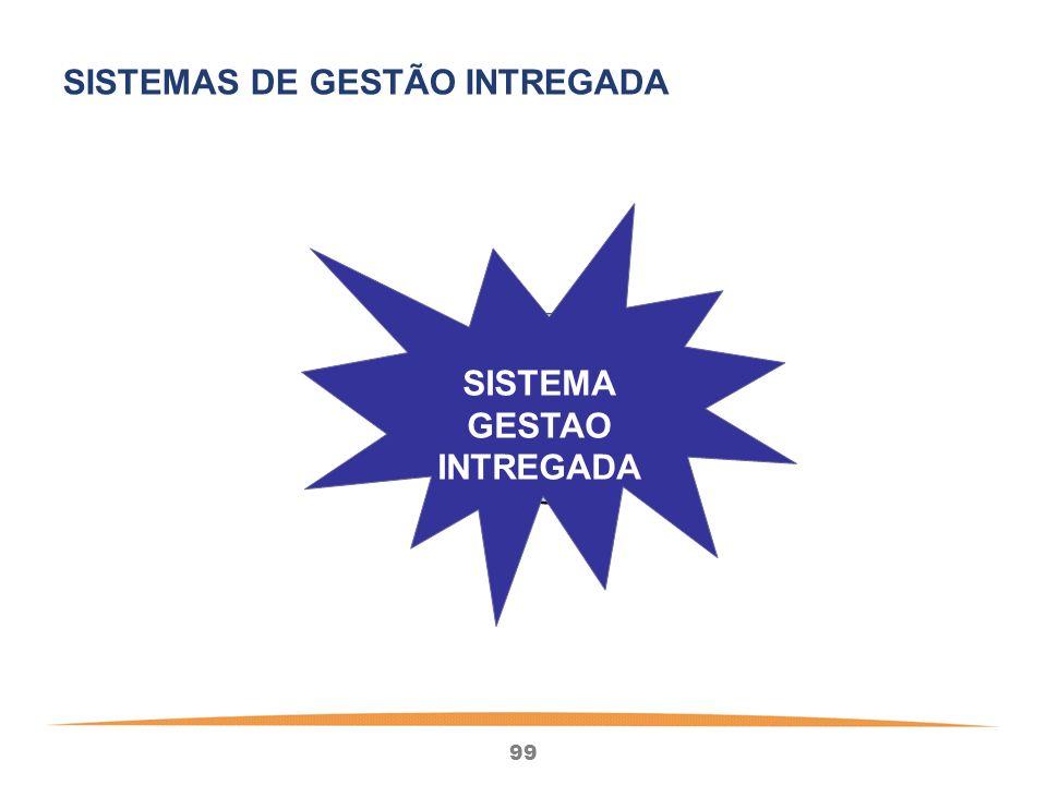 99 ISO-14001 ISM-CODEMARPOL NRsOHSAS 18001 SISTEMA GESTAO INTREGADA SISTEMAS DE GESTÃO INTREGADA