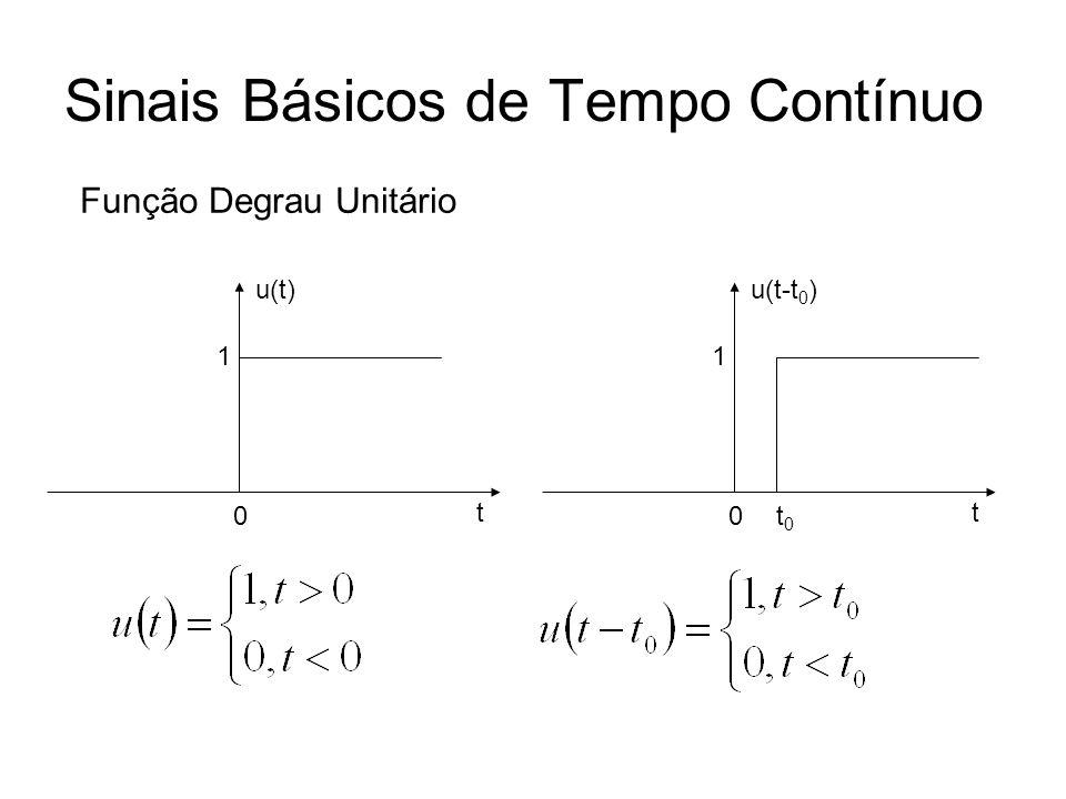 Sinais Básicos de Tempo Contínuo u(t) t 0 1 u(t-t 0 ) t 0 1 t0t0 Função Degrau Unitário