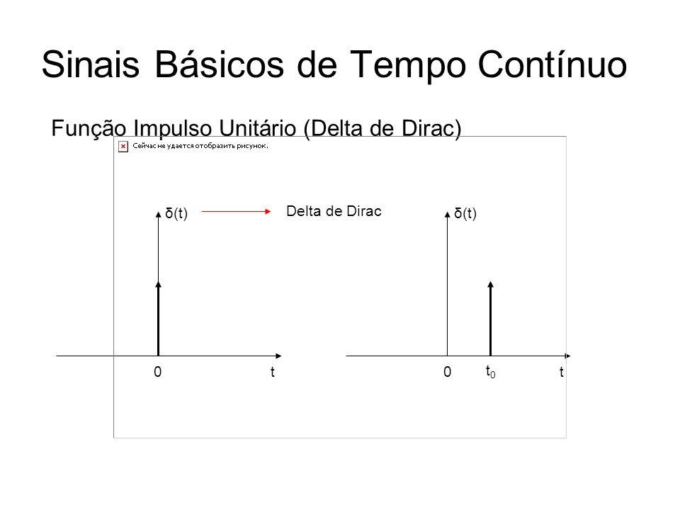 Sinais Básicos de Tempo Contínuo Função Impulso Unitário (Delta de Dirac) t δ(t) 0t 0 t0t0 Delta de Dirac