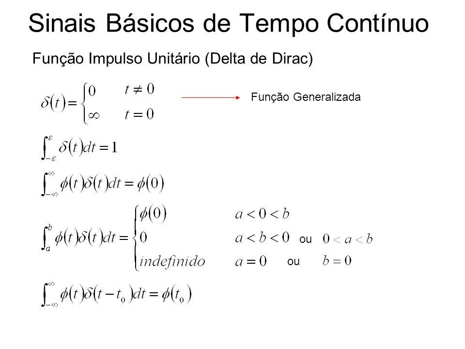 Sinais Básicos de Tempo Contínuo ou Função Generalizada Função Impulso Unitário (Delta de Dirac)