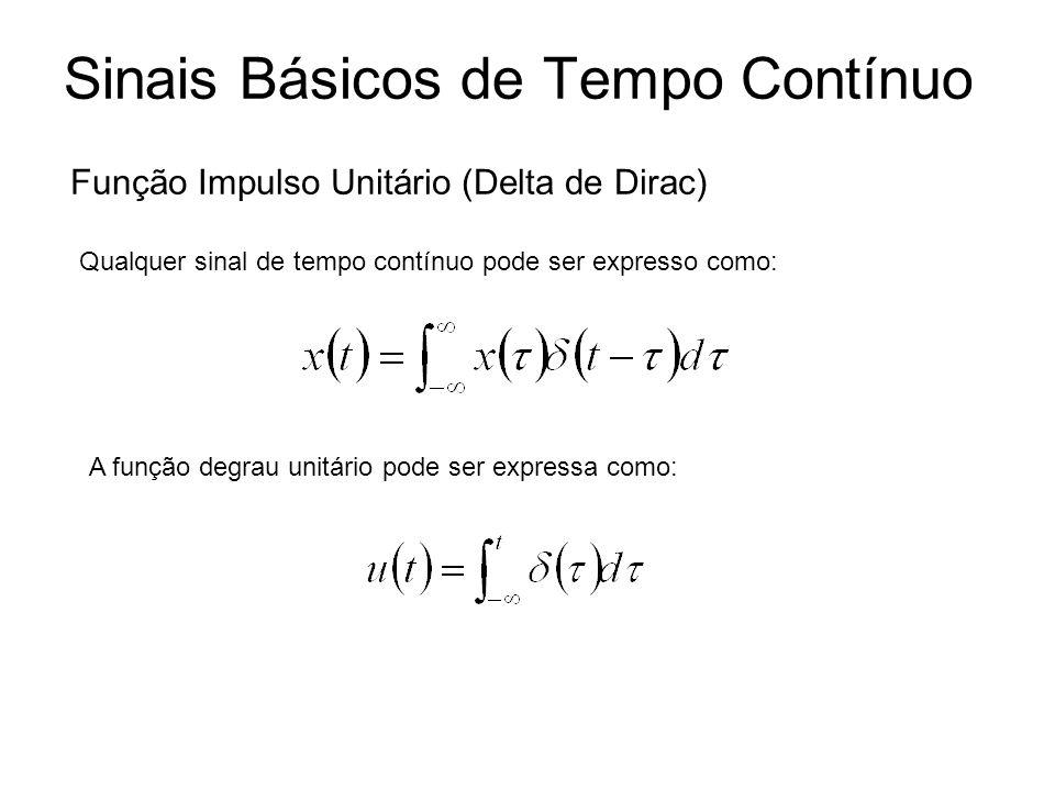 Sinais Básicos de Tempo Contínuo Função Impulso Unitário (Delta de Dirac) Qualquer sinal de tempo contínuo pode ser expresso como: A função degrau uni