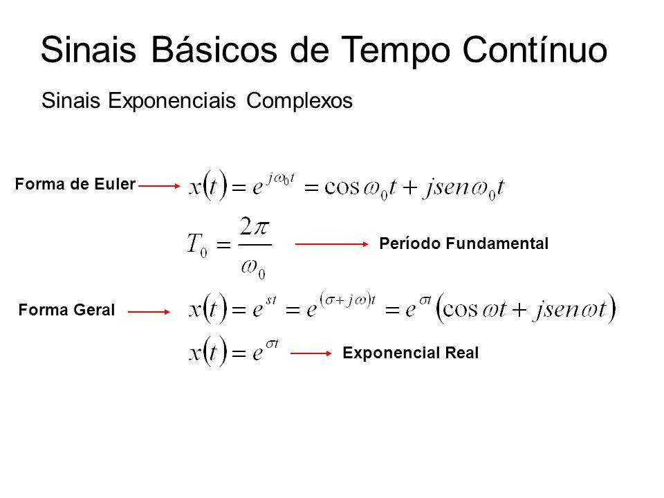 Sinais Básicos de Tempo Contínuo Sinais Exponenciais Complexos Forma Geral Forma de Euler Período Fundamental Exponencial Real