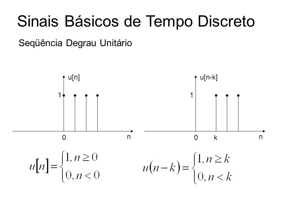 Sinais Básicos de Tempo Discreto Seqüência Degrau Unitário u[n] n 0 1 u[n-k] n 0 1 k