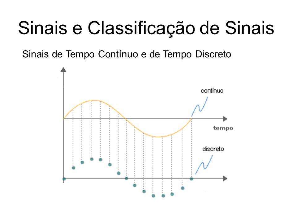 Sinais e Classificação de Sinais Sinais de Tempo Contínuo e de Tempo Discreto