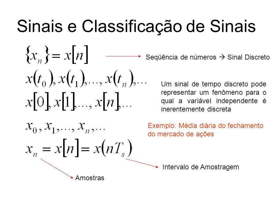 Sinais e Classificação de Sinais Seqüência de números Sinal Discreto Um sinal de tempo discreto pode representar um fenômeno para o qual a variável in