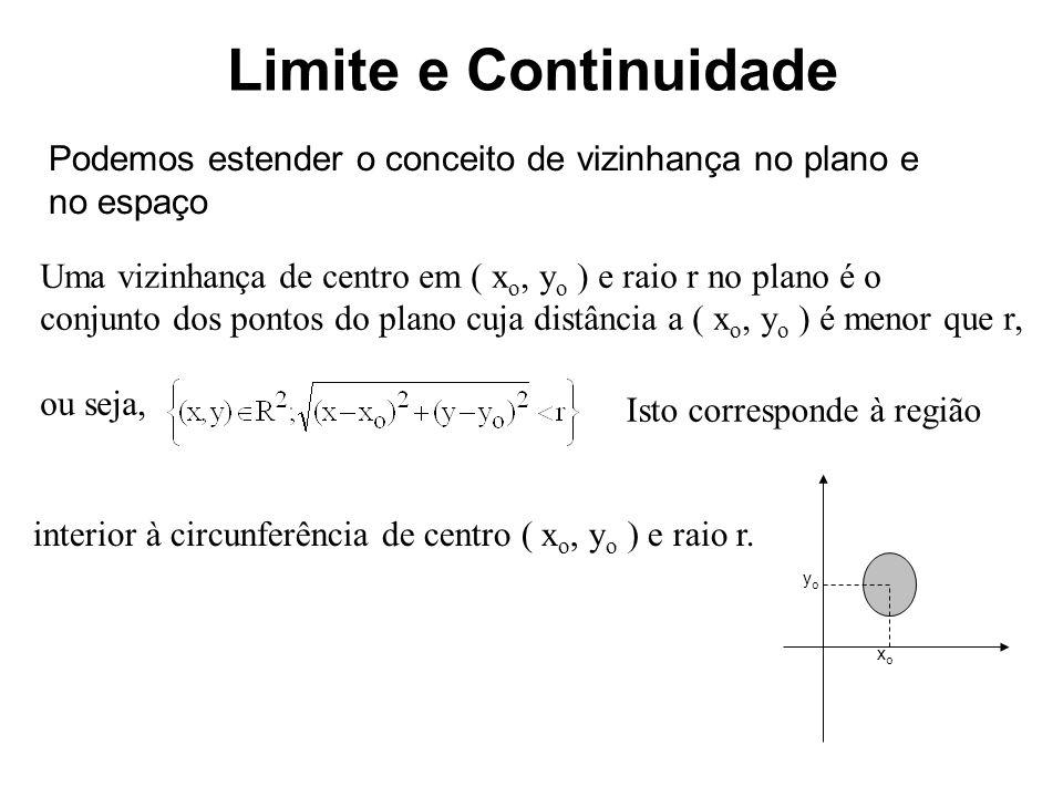 Limite e Continuidade Analogamente, no espaço uma vizinhança de centro em P o e raio r é o interior da esfera de centro em P o e raio r.