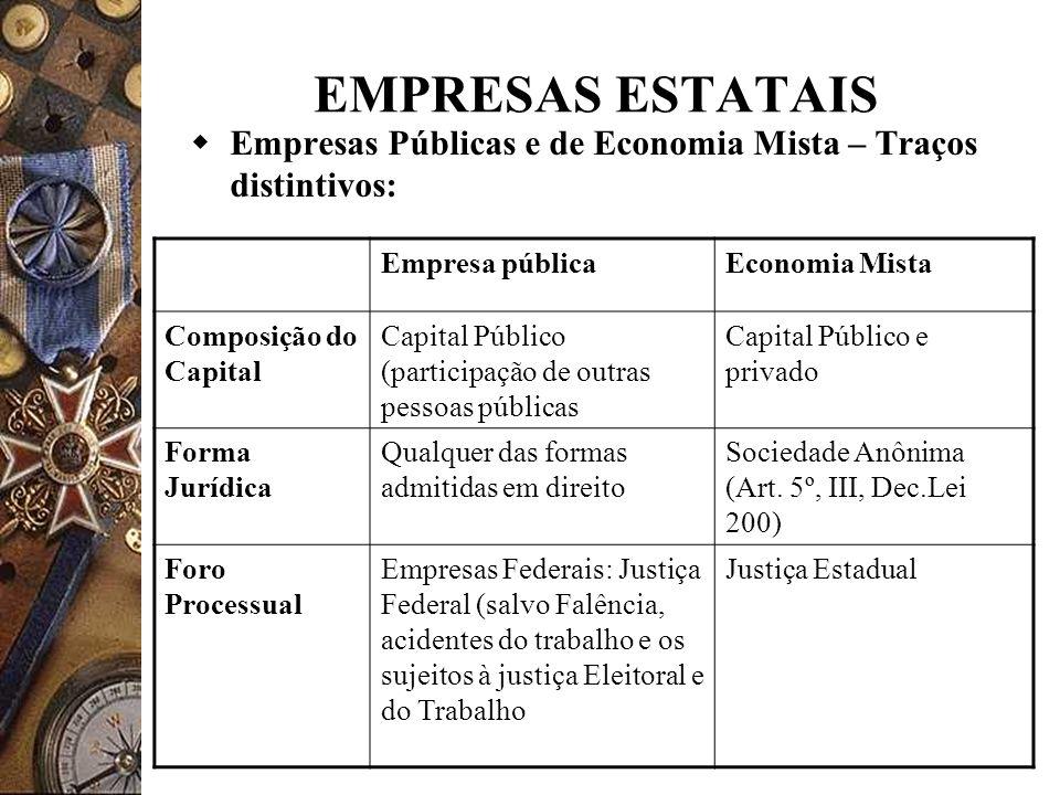 EMPRESAS ESTATAIS Empresas Públicas e de Economia Mista – Traços distintivos: Empresa públicaEconomia Mista Composição do Capital Capital Público (par