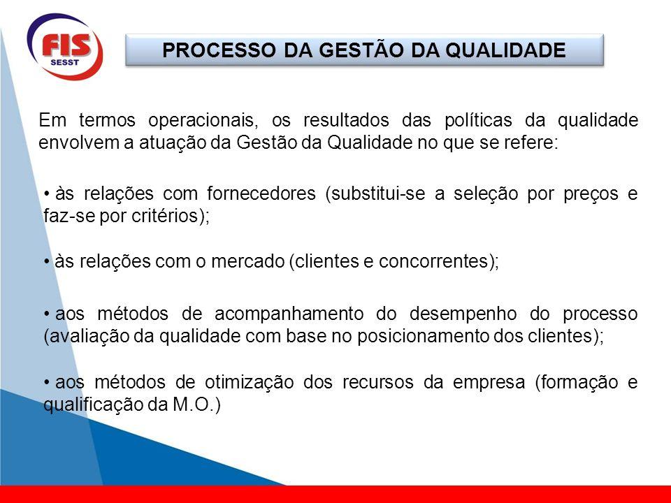 PROCESSO DA GESTÃO DA QUALIDADE Em termos operacionais, os resultados das políticas da qualidade envolvem a atuação da Gestão da Qualidade no que se r