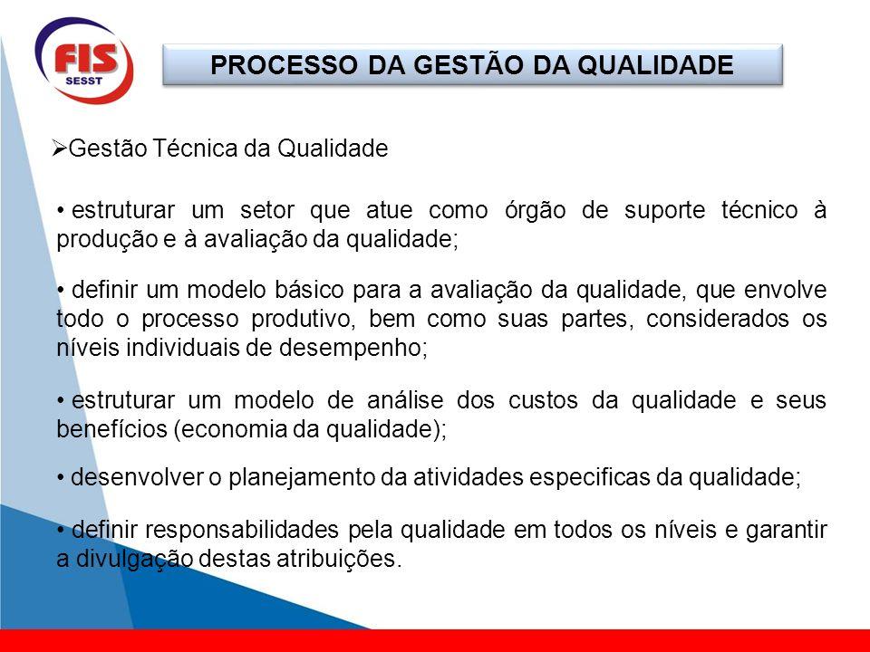 PROCESSO DA GESTÃO DA QUALIDADE Gestão Técnica da Qualidade estruturar um setor que atue como órgão de suporte técnico à produção e à avaliação da qua
