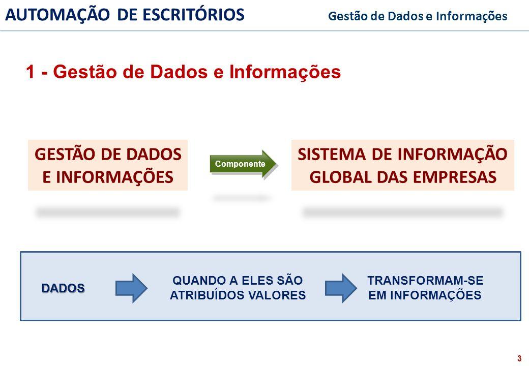 4 FACULDADE FABRAI ANHANGUERA – 2009 AUTOMAÇÃO DE ESCRITÓRIOS Gestão de Dados e Informações TRANSFORMAÇÃO DE DADOS EM INFORMAÇÃO E CONHECIMENTO PORTAL DE INFORMAÇÕES DADOS CONSCIÊNCIA CONHECIMENTO INFORMAÇÃO GESTÃO 1 - Gestão de Dados e Informações