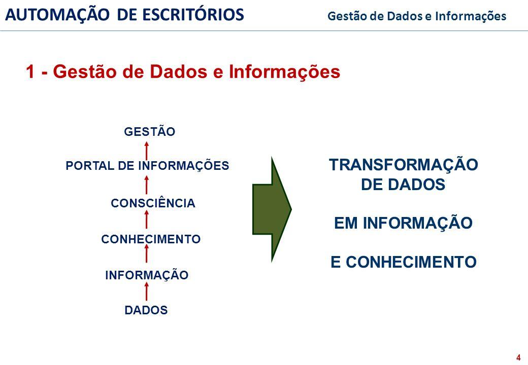 15 FACULDADE FABRAI ANHANGUERA – 2009 AUTOMAÇÃO DE ESCRITÓRIOS Gestão de Dados e Informações CONTROLE DE ACESSOS SISTEMA OPERACIONAL NÍVEIS DE ACESSOS SISTEMAS DE INFORMAÇÃO Nas empresas o Setor de Help-Desk auxiliar na gestão de recursos e normas técnico-operacionais para controle e níveis de acesso as informações.