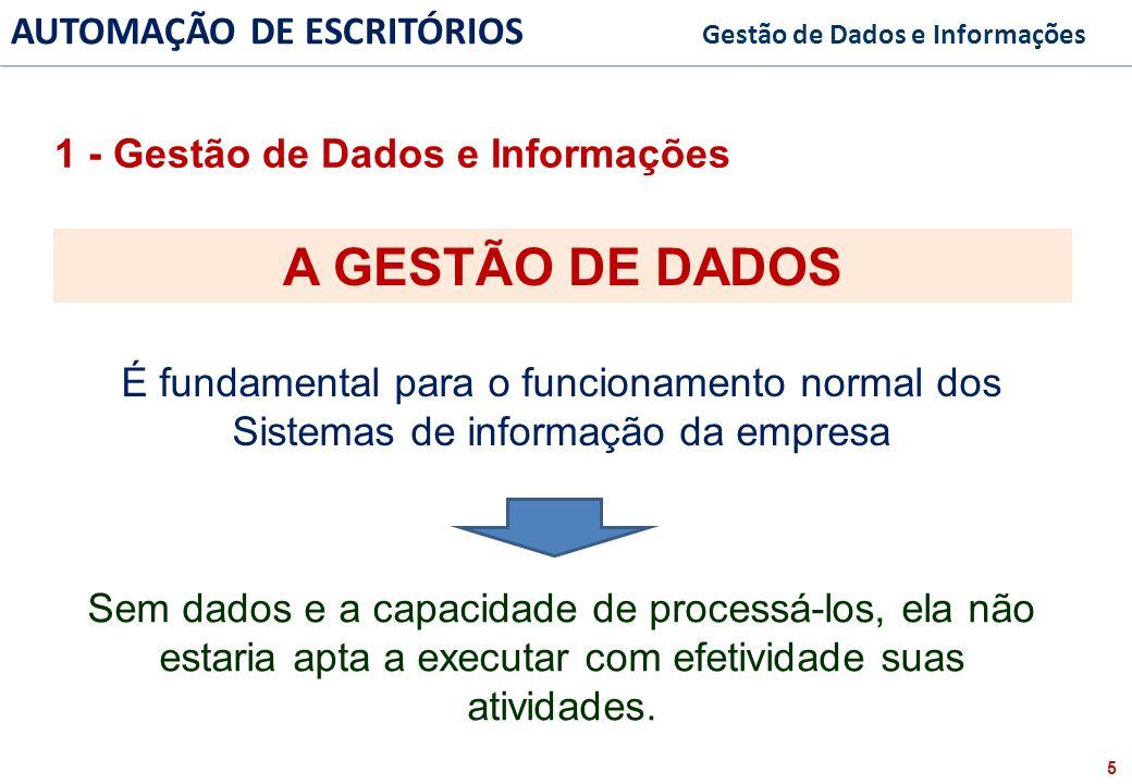 16 FACULDADE FABRAI ANHANGUERA – 2009 AUTOMAÇÃO DE ESCRITÓRIOS Gestão de Dados e Informações FUNÇÃO PROTEGER OS COMPUTADORES E SISTEMAS CONTRA DANOS E USO NÃO-AUTORIZADO 4 - Segurança de Dados DEFINIÇÃO DO PERFIL DE ACESSO DO USUÁRIO Estratégico Tático Operacional