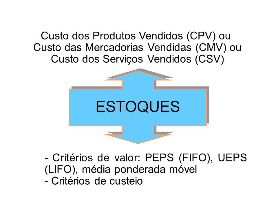 Custo dos Produtos Vendidos (CPV) ou Custo das Mercadorias Vendidas (CMV) ou Custo dos Serviços Vendidos (CSV) ESTOQUES - Critérios de valor: PEPS (FI