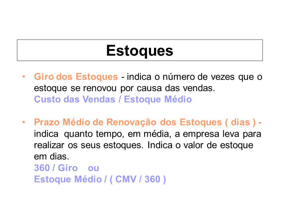 Giro dos Estoques - indica o número de vezes que o estoque se renovou por causa das vendas. Custo das Vendas / Estoque Médio Prazo Médio de Renovação