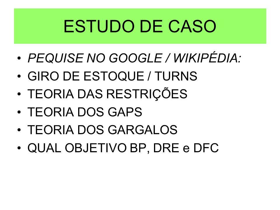 ESTUDO DE CASO PEQUISE NO GOOGLE / WIKIPÉDIA: GIRO DE ESTOQUE / TURNS TEORIA DAS RESTRIÇÕES TEORIA DOS GAPS TEORIA DOS GARGALOS QUAL OBJETIVO BP, DRE