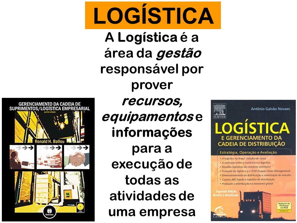 LOGÍSTICA A Logística é a área da gestão responsável por prover recursos, equipamentos e informações para a execução de todas as atividades de uma emp