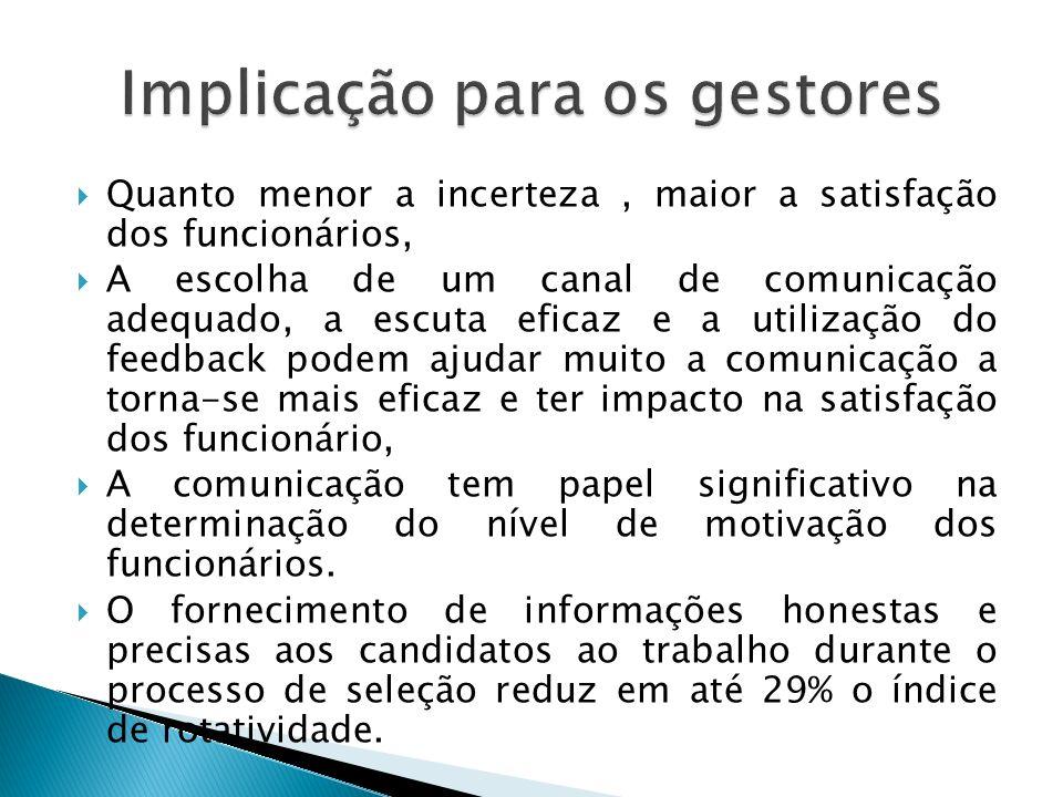 Quanto menor a incerteza, maior a satisfação dos funcionários, A escolha de um canal de comunicação adequado, a escuta eficaz e a utilização do feedba