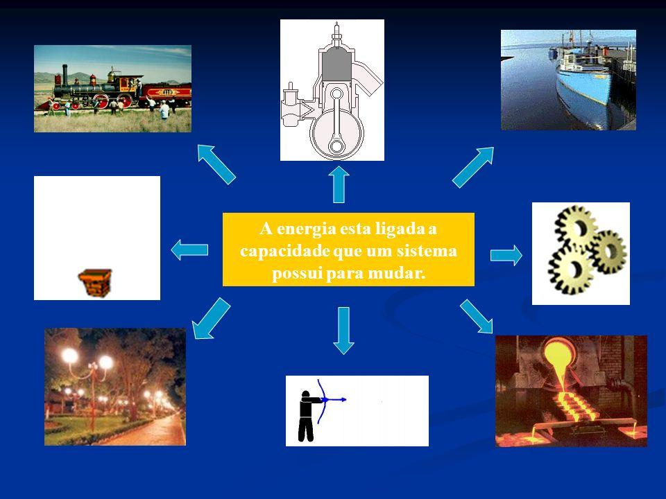 A energia esta ligada a capacidade que um sistema possui para mudar.