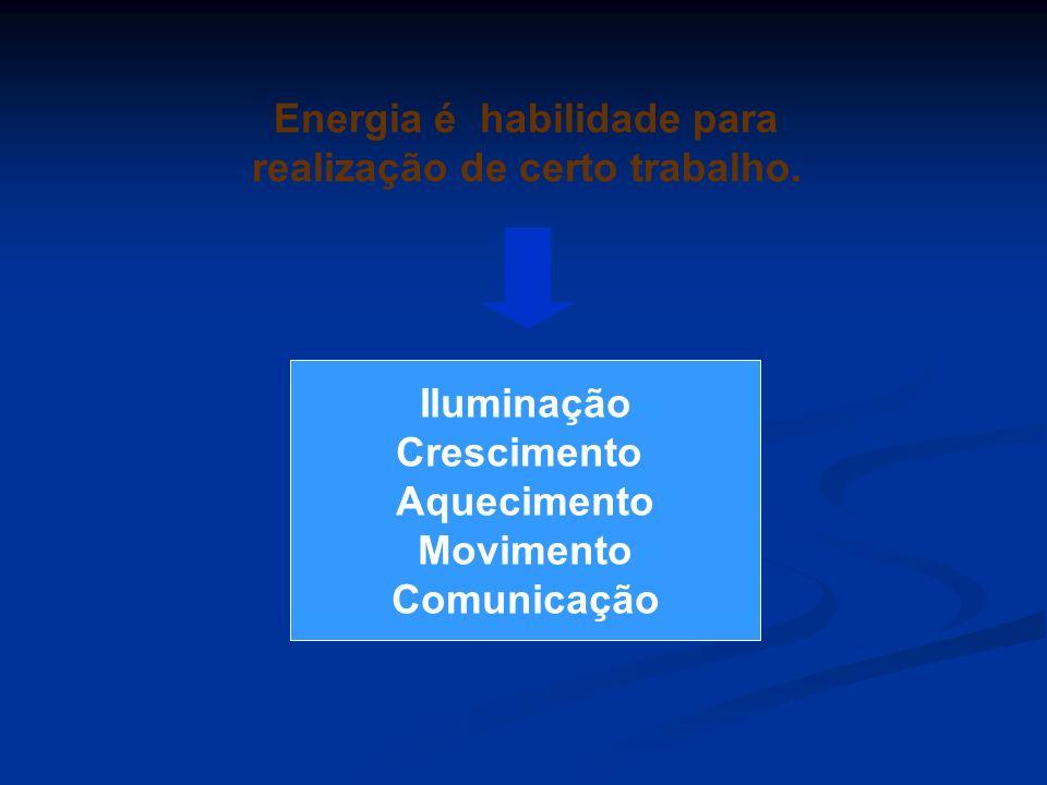 Energia é habilidade para realização de certo trabalho. Iluminação Crescimento Aquecimento Movimento Comunicação