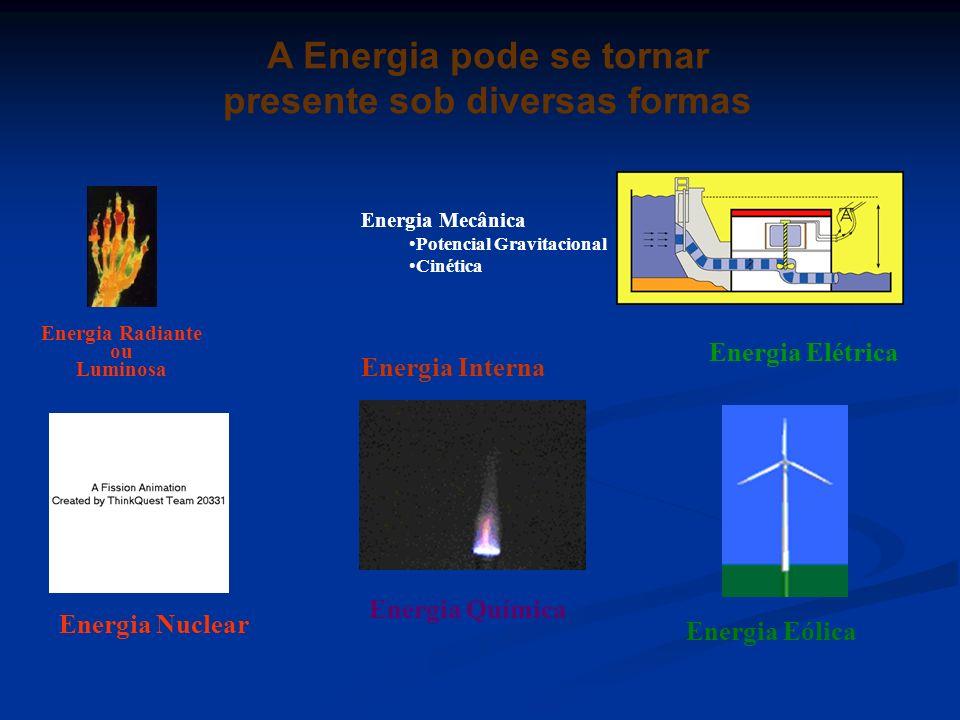 A Energia pode se tornar presente sob diversas formas Energia Radiante ou Luminosa Energia Química Energia Mecânica Potencial Gravitacional Cinética E