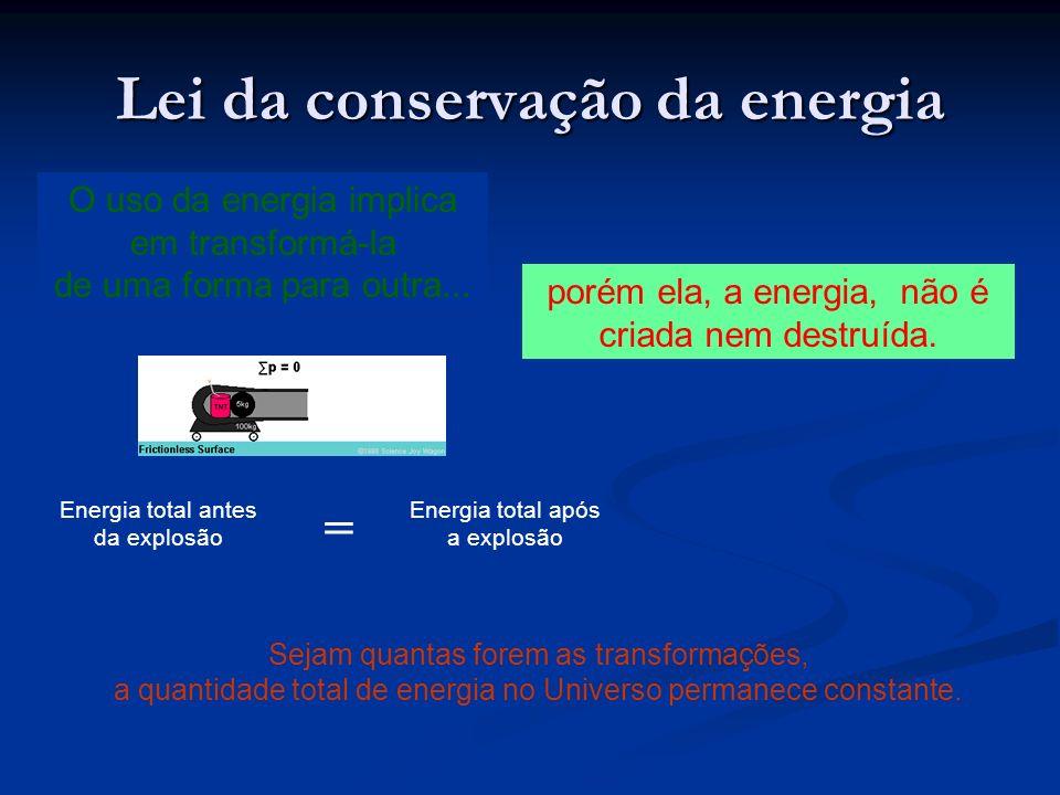 Lei da conservação da energia O uso da energia implica em transformá-la de uma forma para outra... Energia total antes da explosão = Energia total apó
