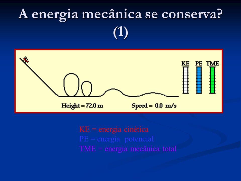 A energia mecânica se conserva? (1) KE = energia cinética PE = energia potencial TME = energia mecânica total