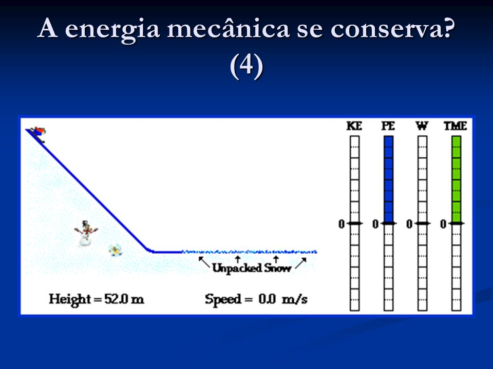A energia mecânica se conserva? (4)