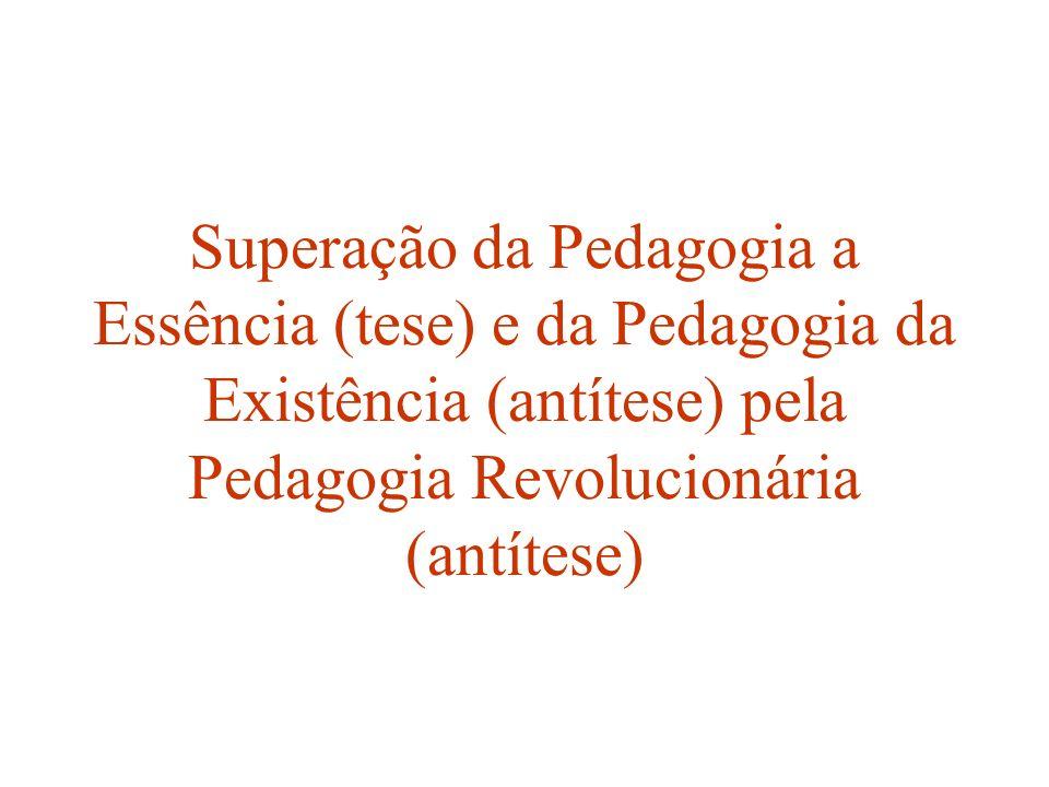 Superação da Pedagogia a Essência (tese) e da Pedagogia da Existência (antítese) pela Pedagogia Revolucionária (antítese)