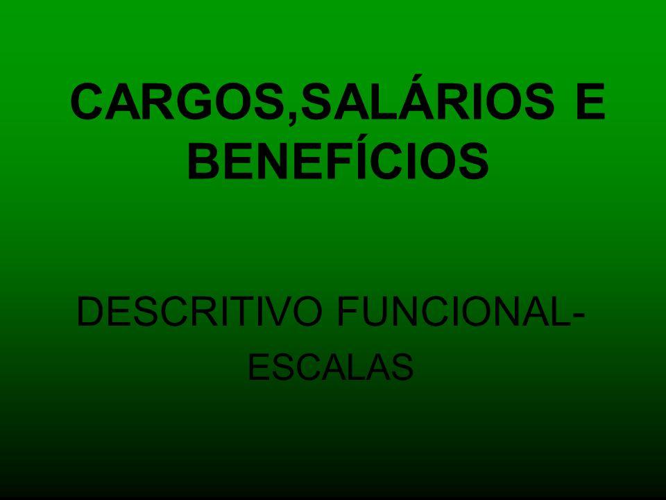 CARGOS,SALÁRIOS E BENEFÍCIOS DESCRITIVO FUNCIONAL- ESCALAS