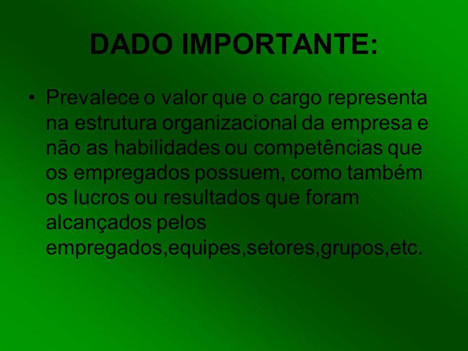 DADO IMPORTANTE: Prevalece o valor que o cargo representa na estrutura organizacional da empresa e não as habilidades ou competências que os empregado