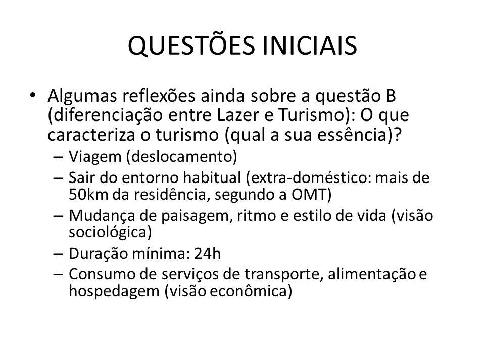 QUESTÕES INICIAIS Algumas reflexões ainda sobre a questão B (diferenciação entre Lazer e Turismo): O que caracteriza o turismo (qual a sua essência)?