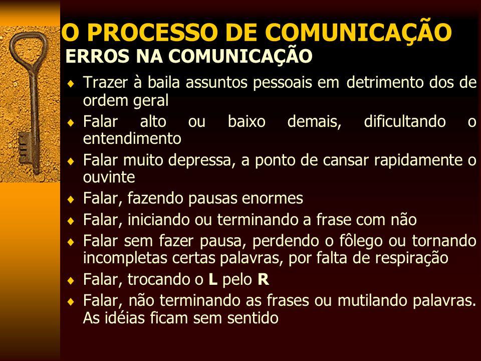 O PROCESSO DE COMUNICAÇÃO ERROS NA COMUNICAÇÃO Trazer à baila assuntos pessoais em detrimento dos de ordem geral Falar alto ou baixo demais, dificulta