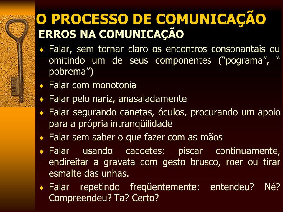 O PROCESSO DE COMUNICAÇÃO ERROS NA COMUNICAÇÃO Falar, sem tornar claro os encontros consonantais ou omitindo um de seus componentes (pograma, pobrema)