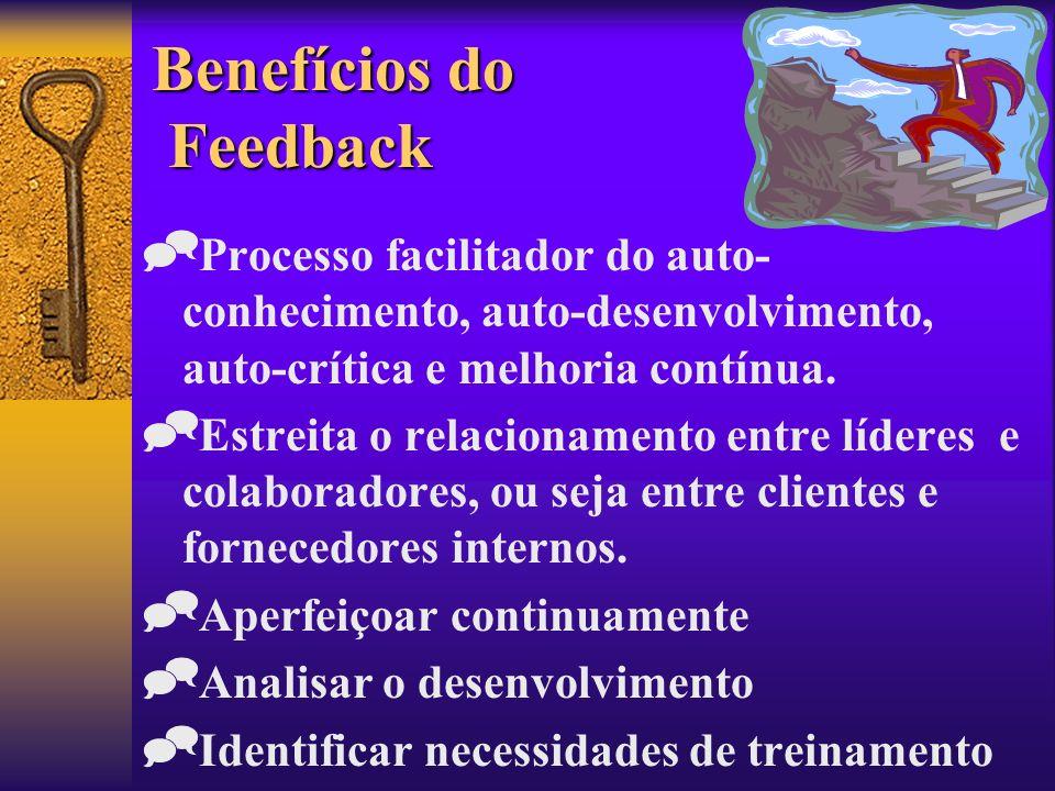Benefícios do Feedback Processo facilitador do auto- conhecimento, auto-desenvolvimento, auto-crítica e melhoria contínua. Estreita o relacionamento e