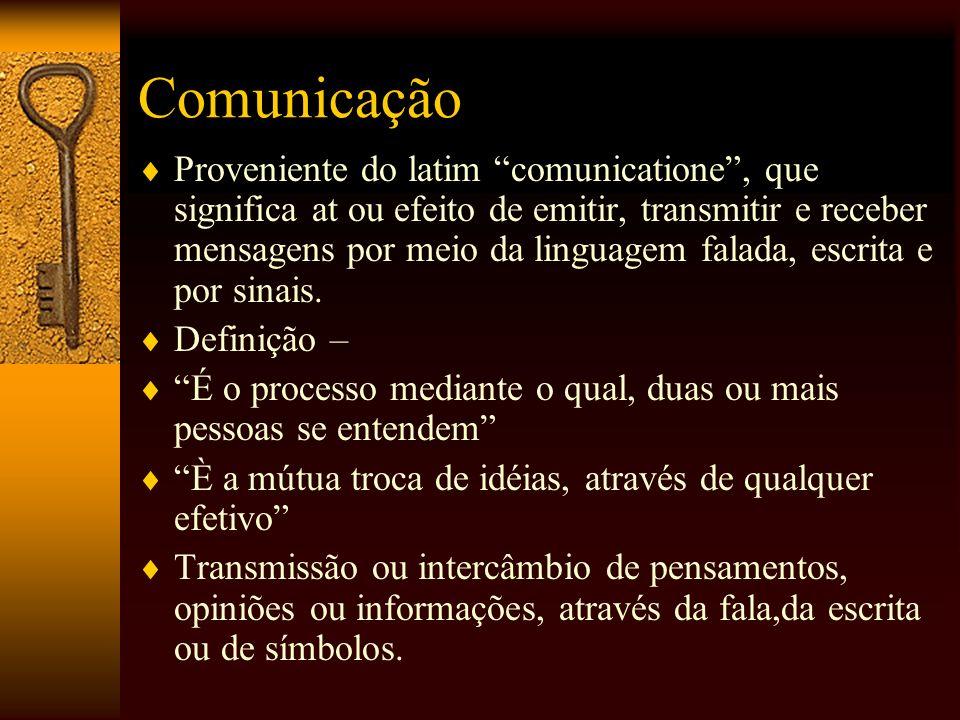 Comunicação Proveniente do latim comunicatione, que significa at ou efeito de emitir, transmitir e receber mensagens por meio da linguagem falada, esc