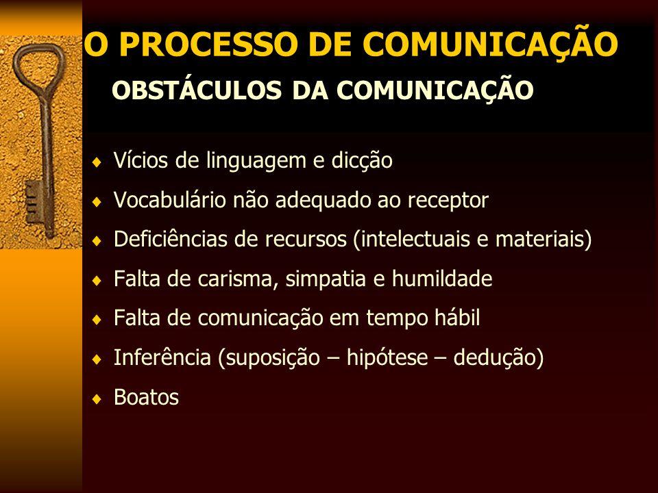 O PROCESSO DE COMUNICAÇÃO OBSTÁCULOS DA COMUNICAÇÃO Vícios de linguagem e dicção Vocabulário não adequado ao receptor Deficiências de recursos (intele