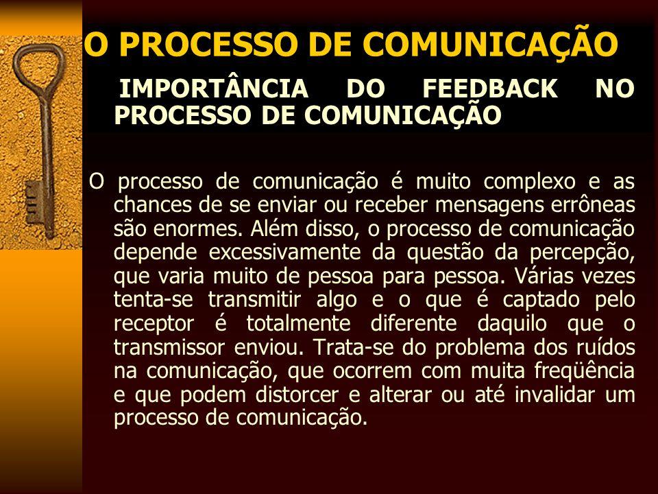 O PROCESSO DE COMUNICAÇÃO IMPORTÂNCIA DO FEEDBACK NO PROCESSO DE COMUNICAÇÃO O processo de comunicação é muito complexo e as chances de se enviar ou r