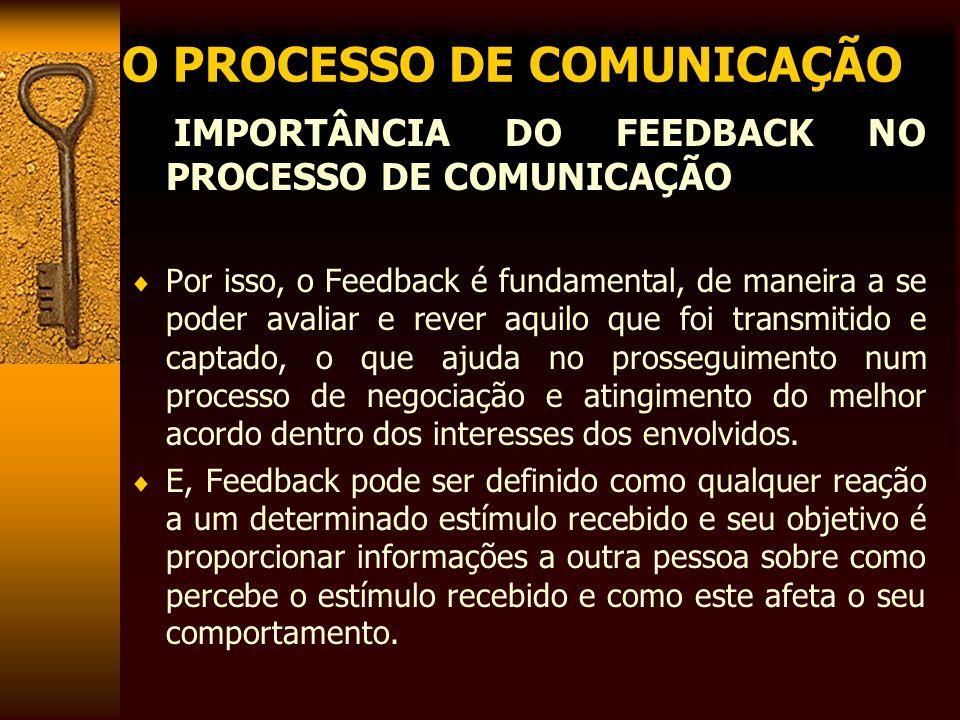 O PROCESSO DE COMUNICAÇÃO IMPORTÂNCIA DO FEEDBACK NO PROCESSO DE COMUNICAÇÃO Por isso, o Feedback é fundamental, de maneira a se poder avaliar e rever