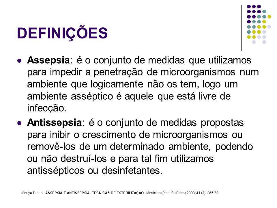 DEFINIÇÕES Assepsia: é o conjunto de medidas que utilizamos para impedir a penetração de microorganismos num ambiente que logicamente não os tem, logo