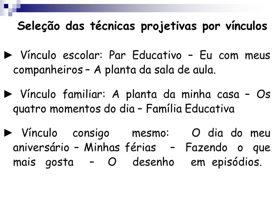 Seleção das técnicas projetivas por vínculos Vínculo escolar: Par Educativo – Eu com meus companheiros – A planta da sala de aula. Vínculo familiar: A