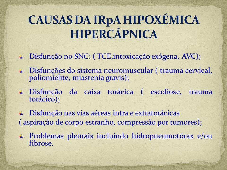 Disfunção no SNC: ( TCE,intoxicação exógena, AVC); Disfunções do sistema neuromuscular ( trauma cervical, poliomielite, miastenia gravis); Disfunção d