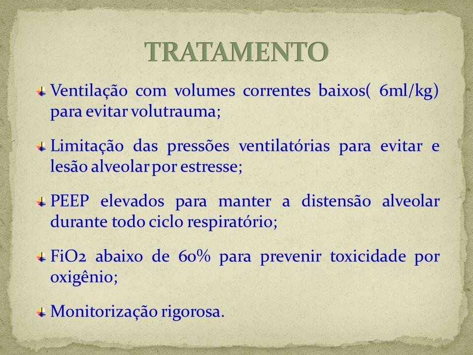 Ventilação com volumes correntes baixos( 6ml/kg) para evitar volutrauma; Limitação das pressões ventilatórias para evitar e lesão alveolar por estress