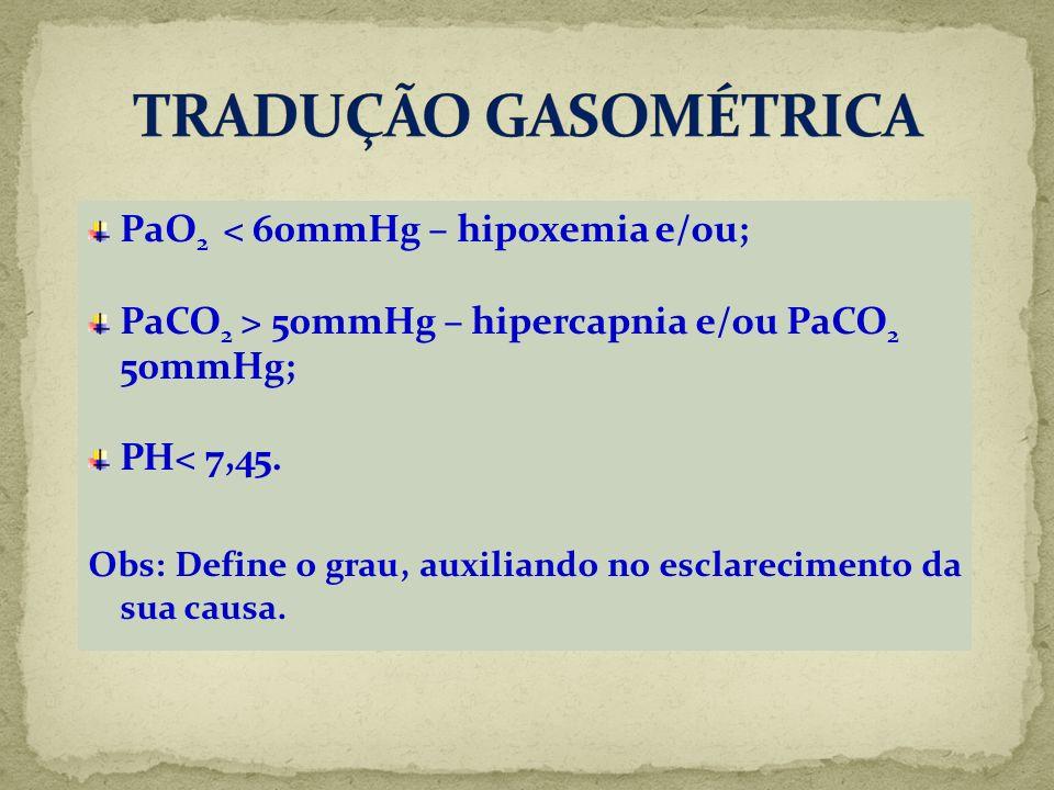 PaO 2 < 60mmHg – hipoxemia e/ou; PaCO 2 > 50mmHg – hipercapnia e/ou PaCO 2 50mmHg; PH< 7,45. Obs: Define o grau, auxiliando no esclarecimento da sua c