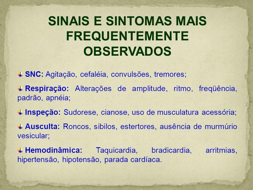 SINAIS E SINTOMAS MAIS FREQUENTEMENTE OBSERVADOS SNC: Agitação, cefaléia, convulsões, tremores; Respiração: Alterações de amplitude, ritmo, freqüência