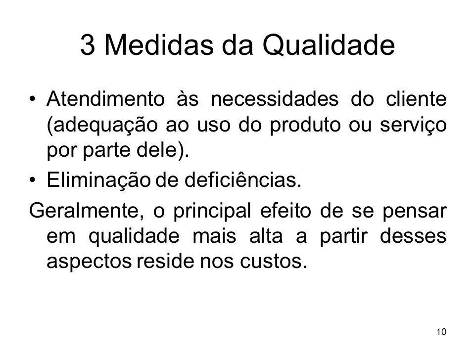 10 3 Medidas da Qualidade Atendimento às necessidades do cliente (adequação ao uso do produto ou serviço por parte dele). Eliminação de deficiências.