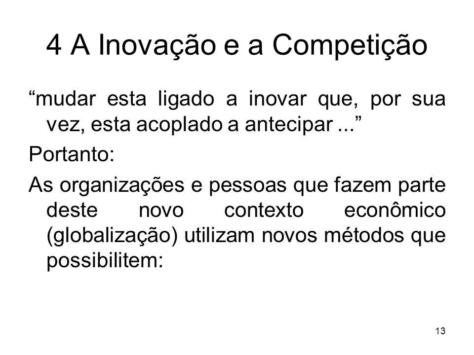 13 4 A Inovação e a Competição mudar esta ligado a inovar que, por sua vez, esta acoplado a antecipar... Portanto: As organizações e pessoas que fazem